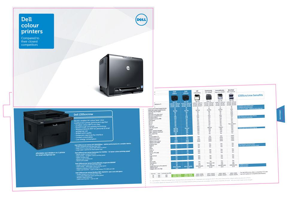 Dell-Printers