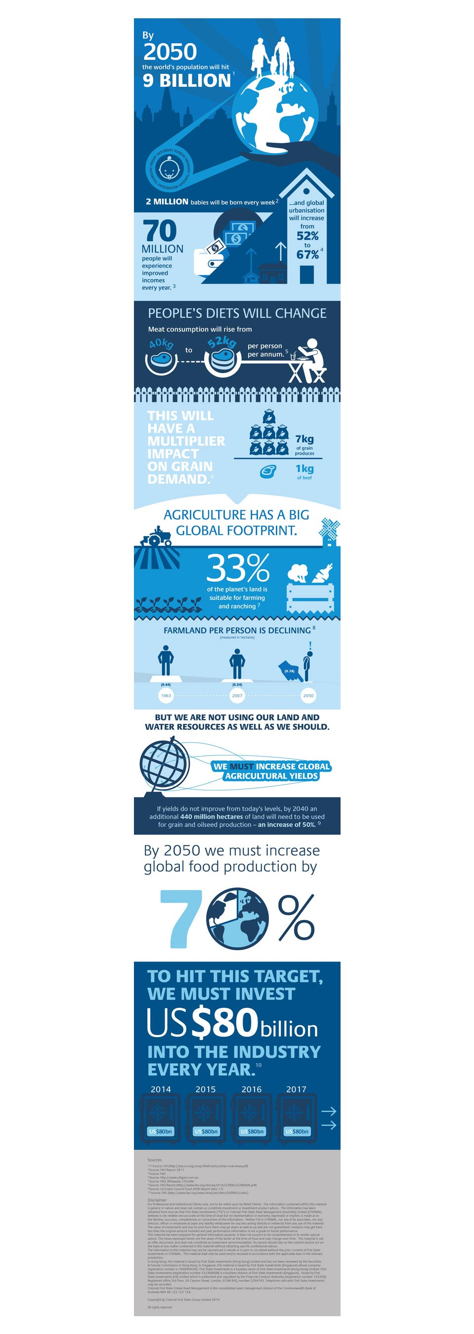 Agribusiness-infographic
