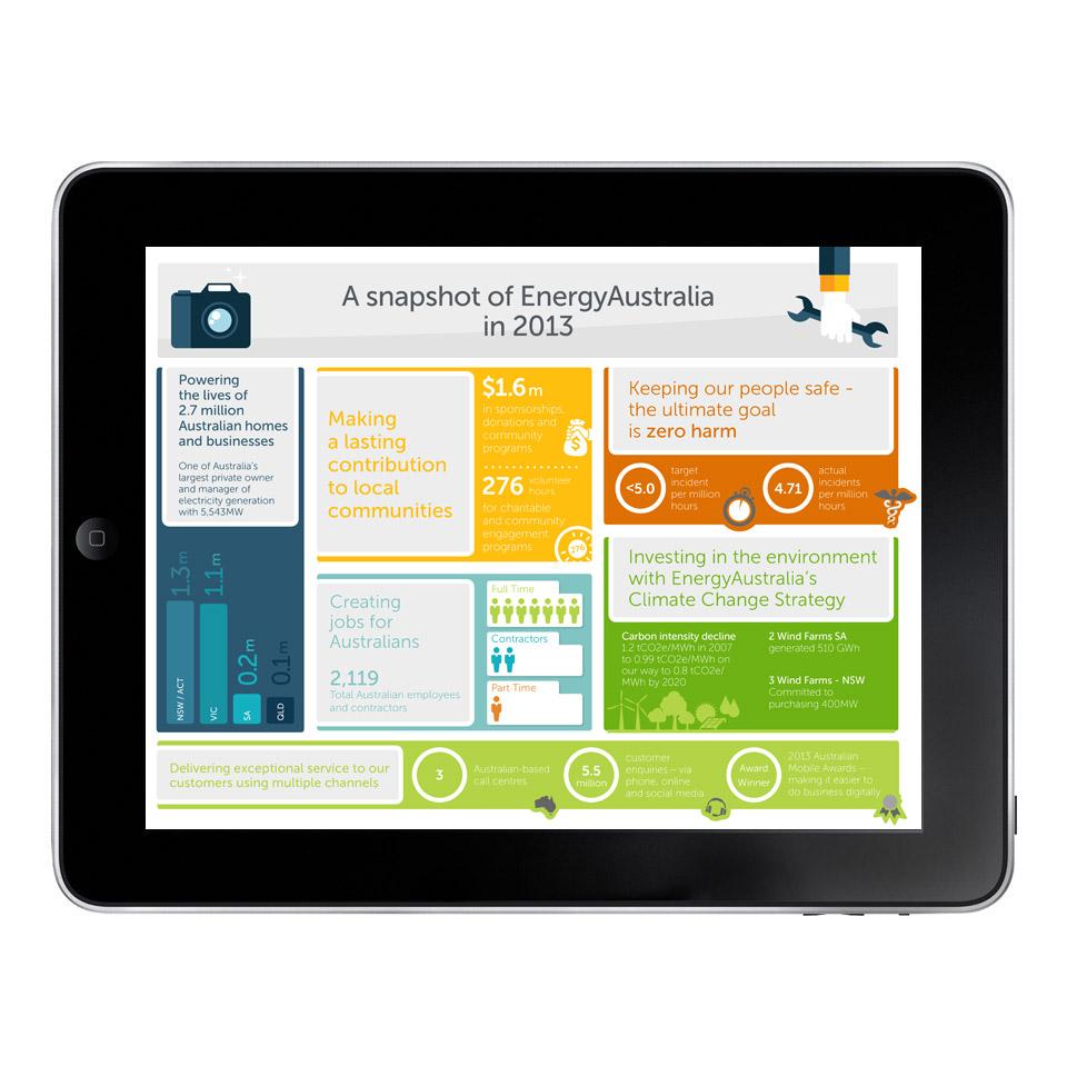 EnergyAustralia-screen2